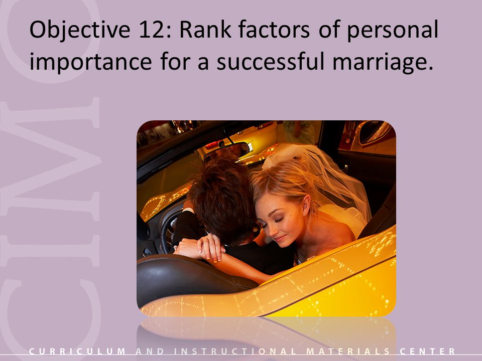 Objective 12: Rank factors of personal importance for a successful marriage.