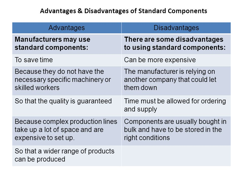 Advantages & Disadvantages of Standard Components