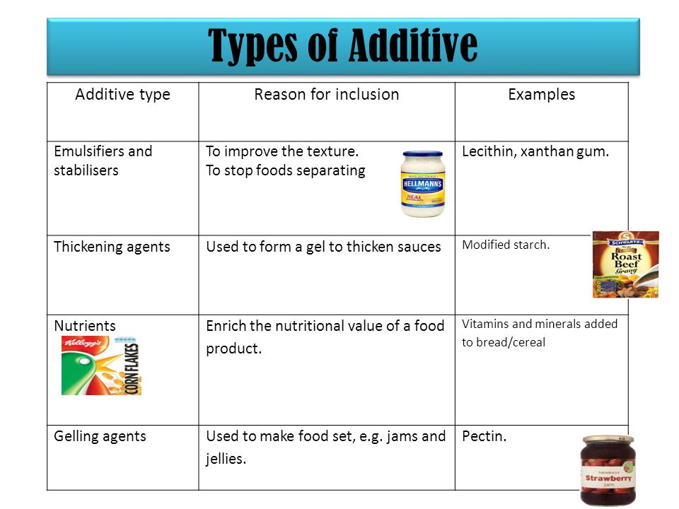 Types of Additive Additive type Reason for inclusion Examples