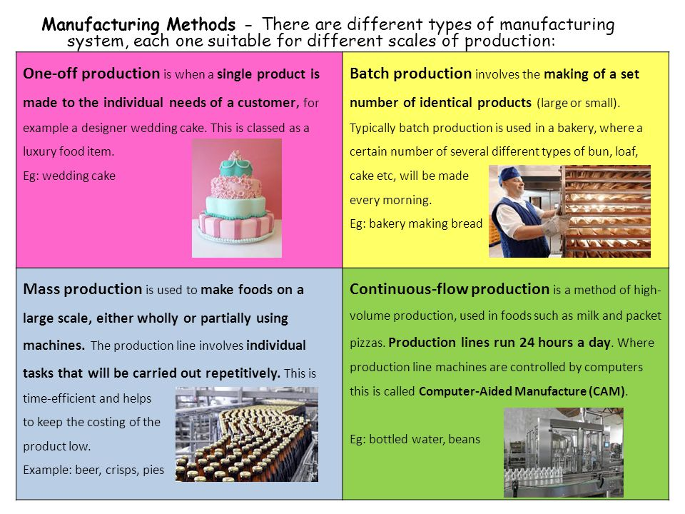 Manufacturing Methods - There are different types of manufacturing system, each one suitable for different scales of production: