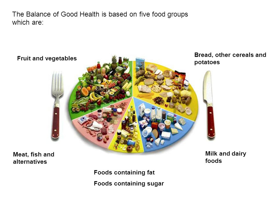 The Balance of Good Health is based on five food groups which are: