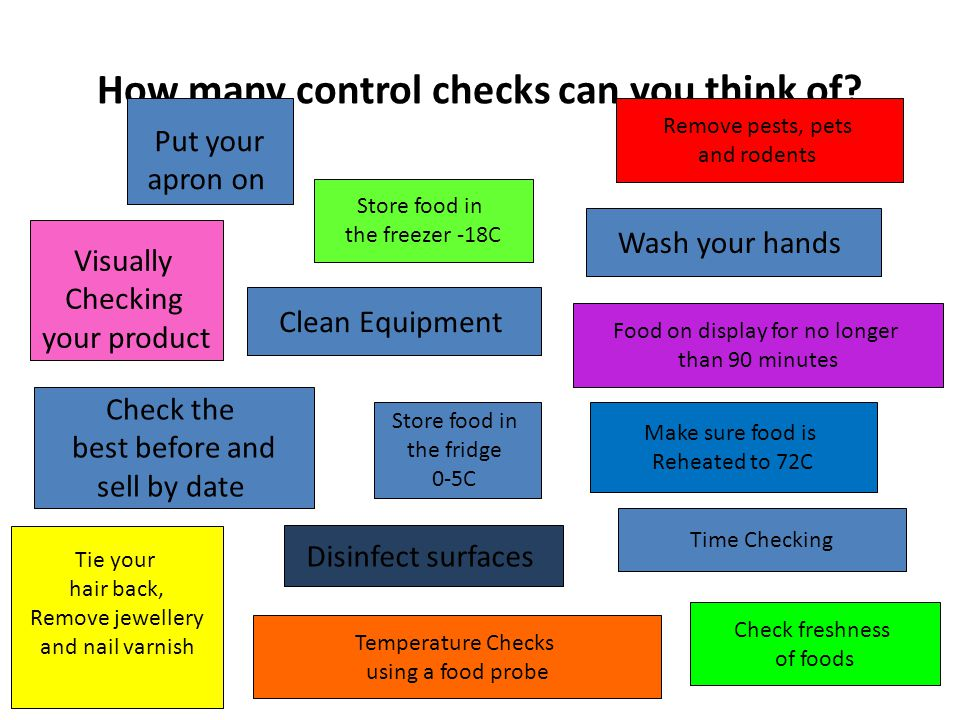 How many control checks can you think of