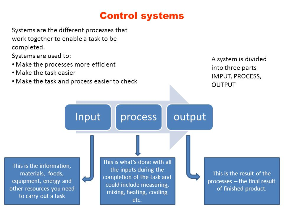 Input process output Control systems
