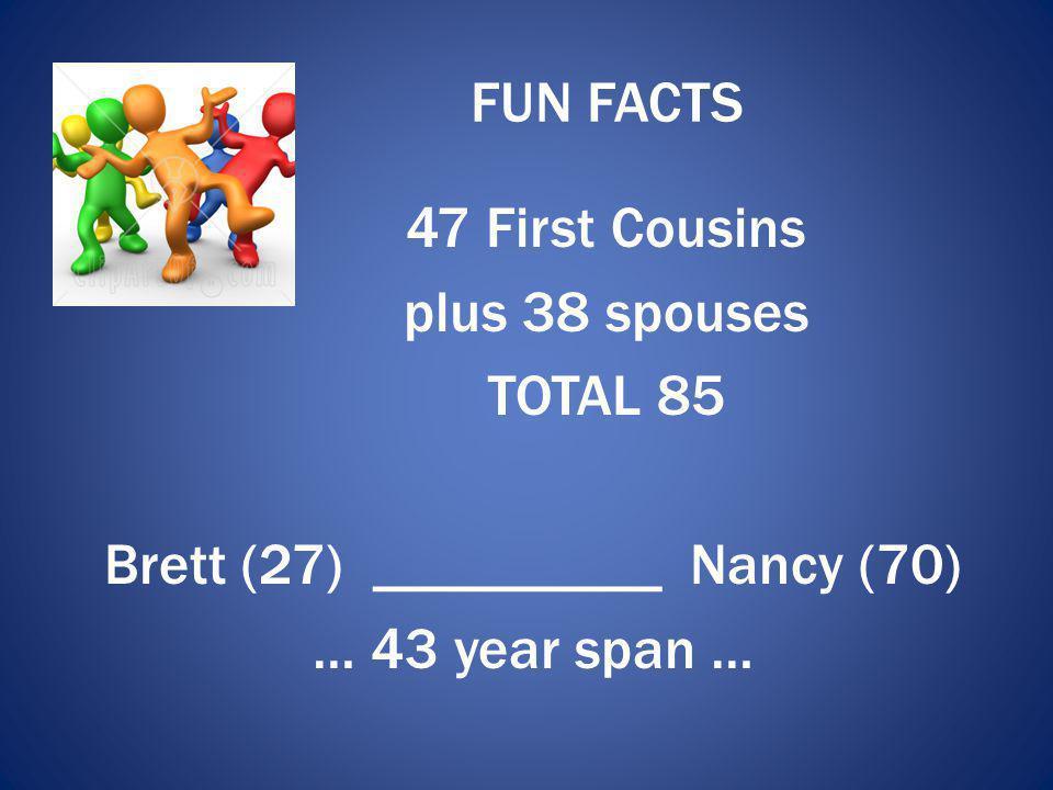 FUN FACTS 47 First Cousins plus 38 spouses TOTAL 85 Brett (27) ___________ Nancy (70) … 43 year span …