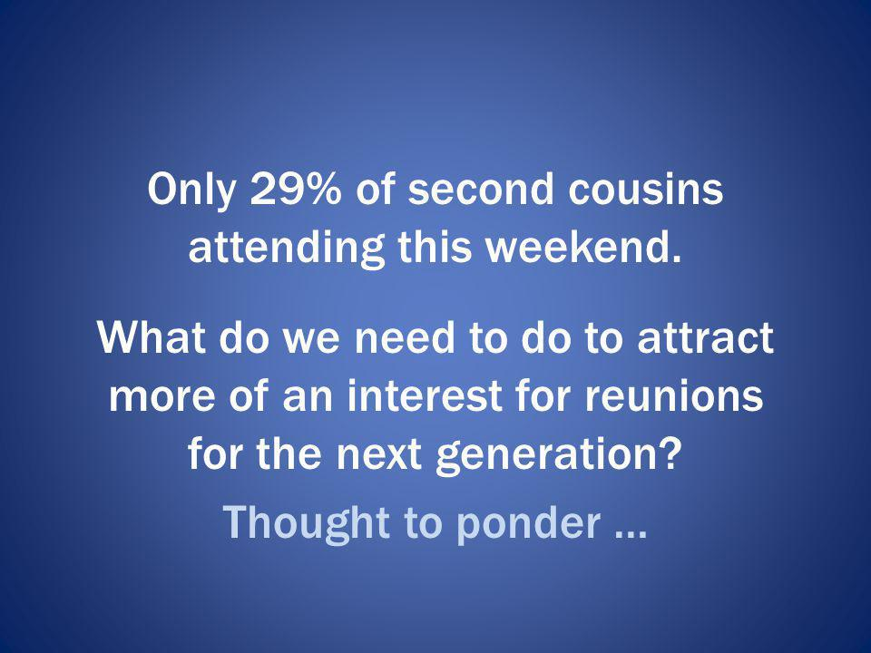 Only 29% of second cousins attending this weekend