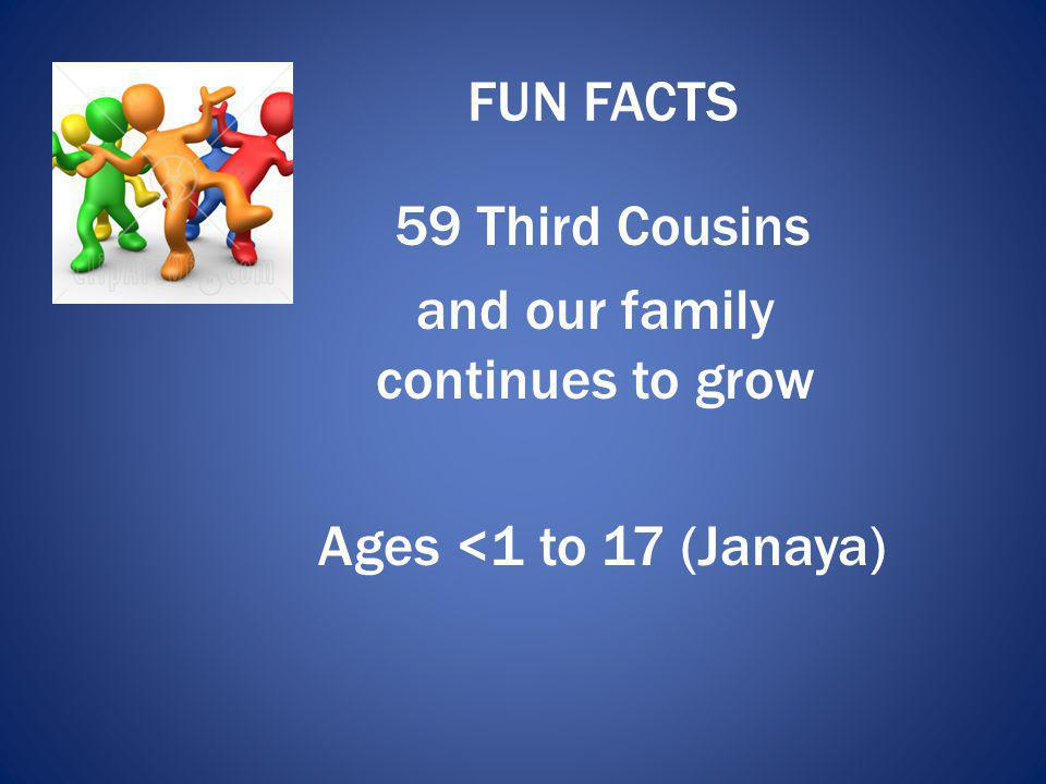 FUN FACTS 59 Third Cousins and our family continues to grow Ages <1 to 17 (Janaya)
