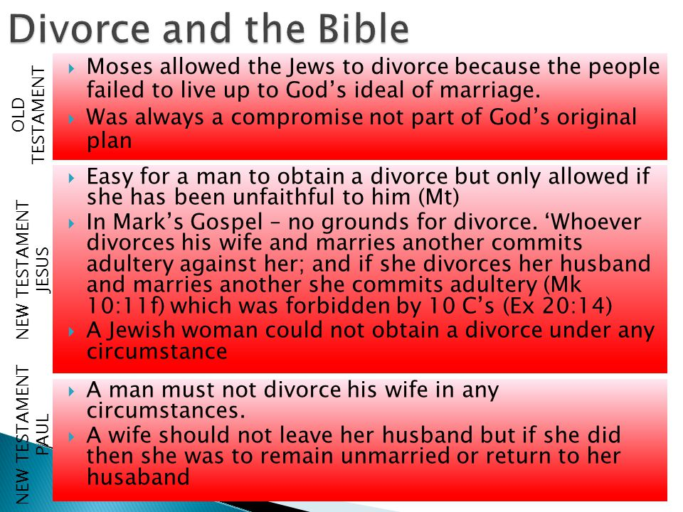 Divorce and the Bible Moses allowed the Jews to divorce because the people failed to live up to God's ideal of marriage.