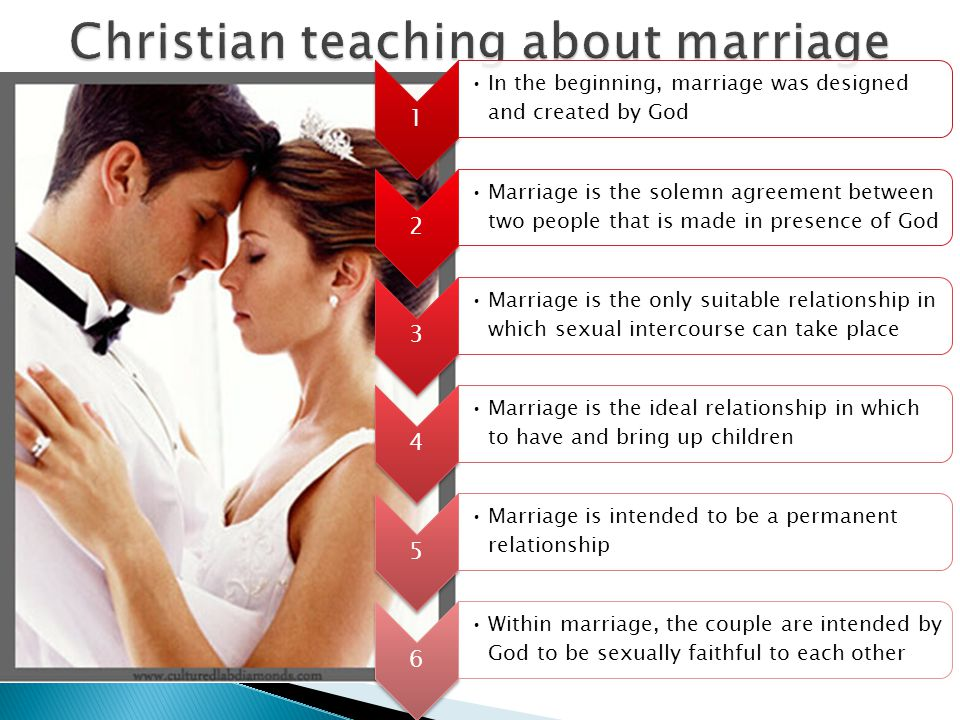 Christian teaching about marriage