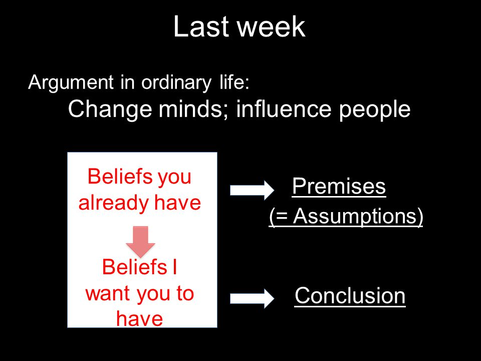 Last week Change minds; influence people Premises Conclusion