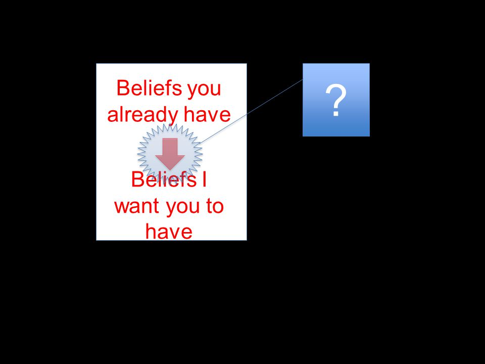 Beliefs you already have Beliefs I want you to have