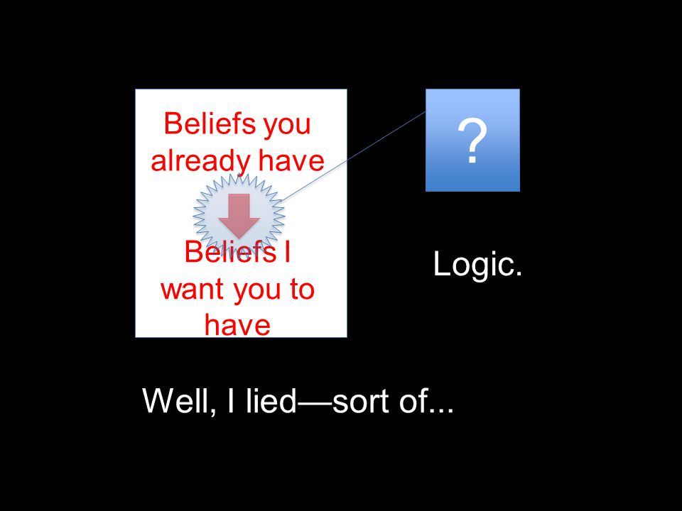 Logic. Well, I lied—sort of... Beliefs you already have