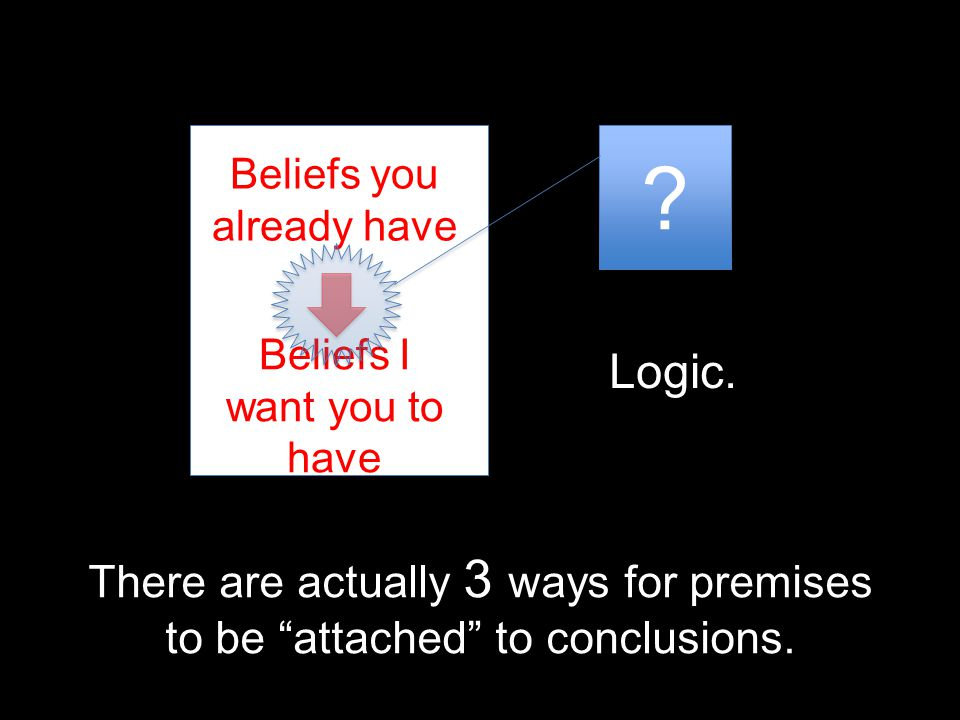 Logic. There are actually 3 ways for premises