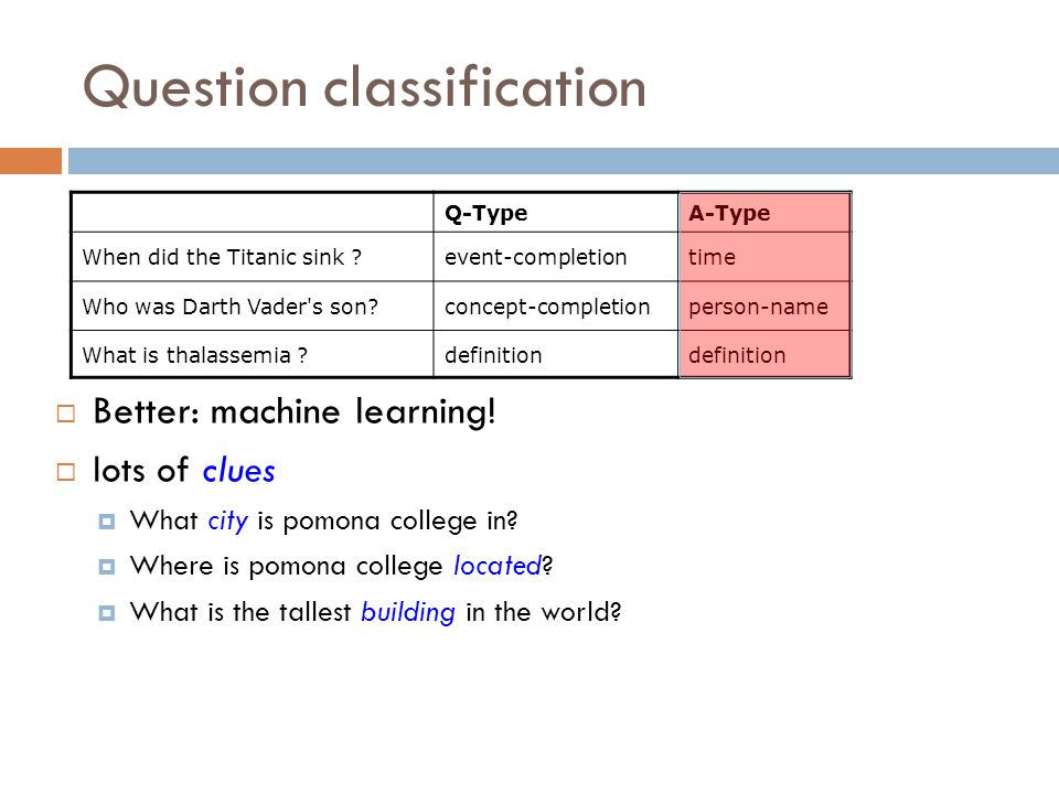 Question classification
