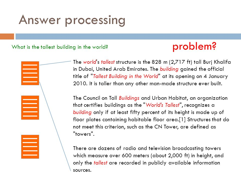 Answer processing problem What is the tallest building in the world