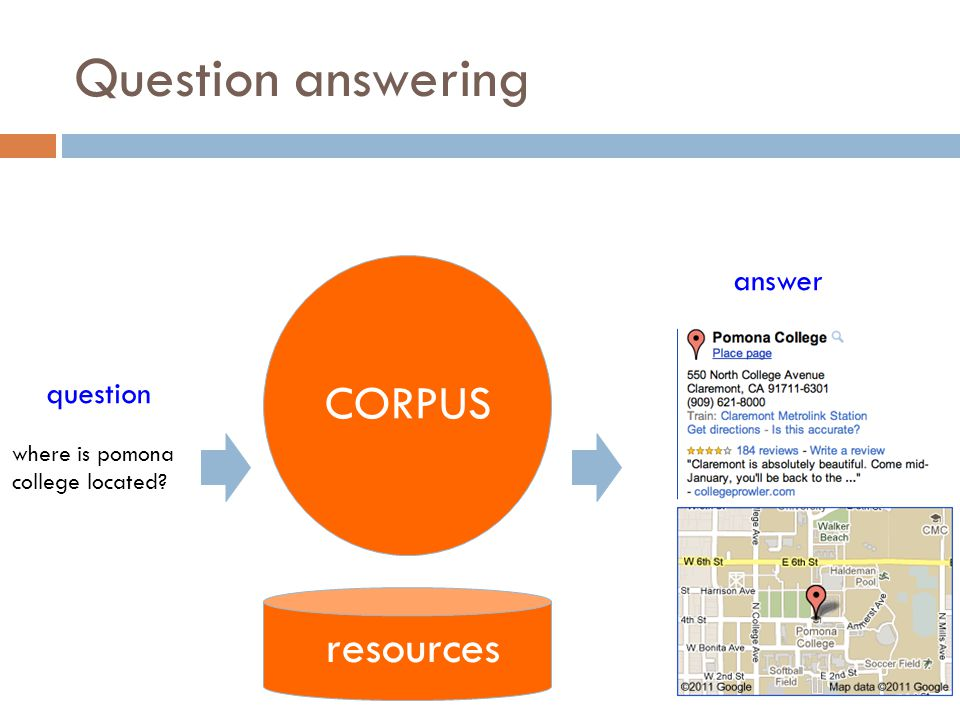 Question answering CORPUS resources answer question