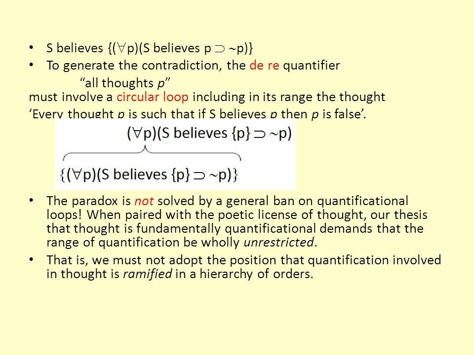 S believes {(p)(S believes p  p)}