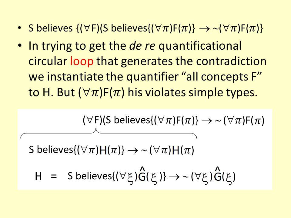 S believes {(F)(S believes{(𝜋)F(𝜋)}  (𝜋)F(𝜋)}
