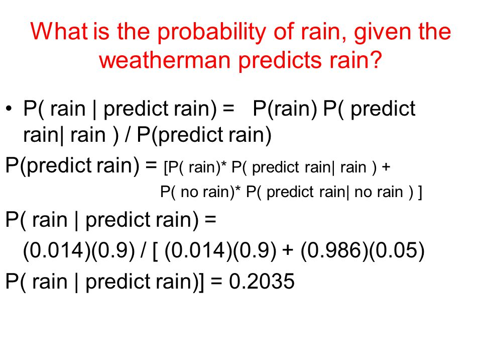 What is the probability of rain, given the weatherman predicts rain