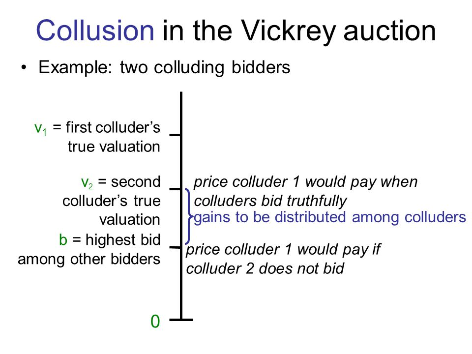 Collusion in the Vickrey auction