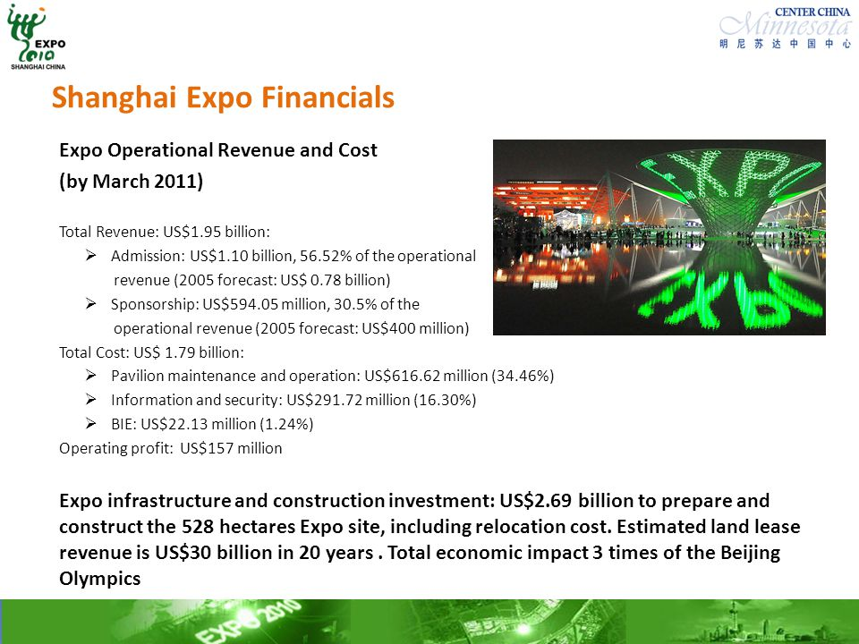 Shanghai Expo Financials