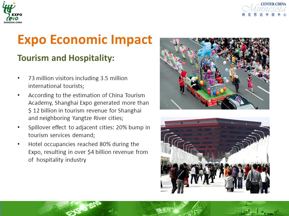 Expo Economic Impact Tourism and Hospitality: