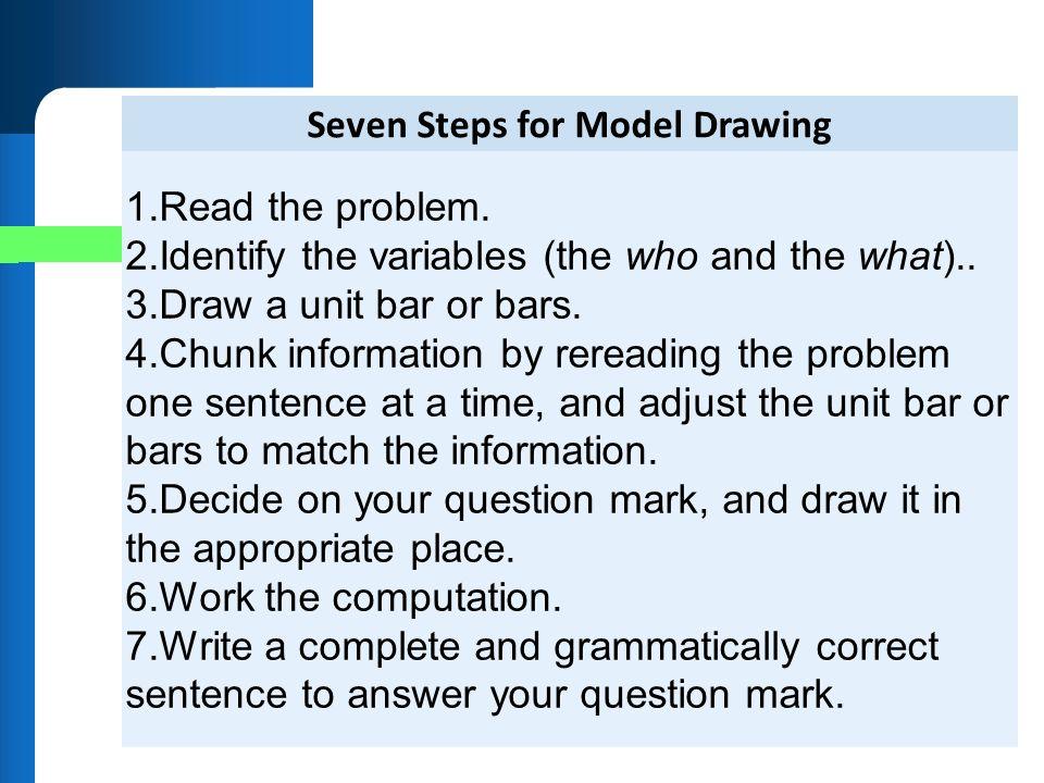 Seven Steps for Model Drawing