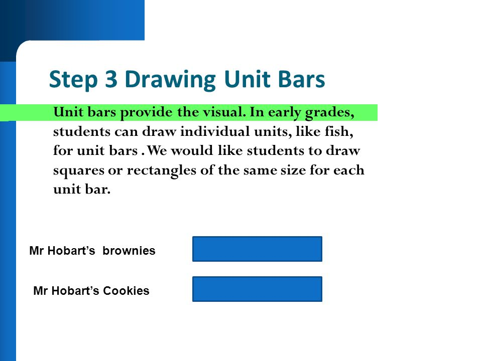 Step 3 Drawing Unit Bars