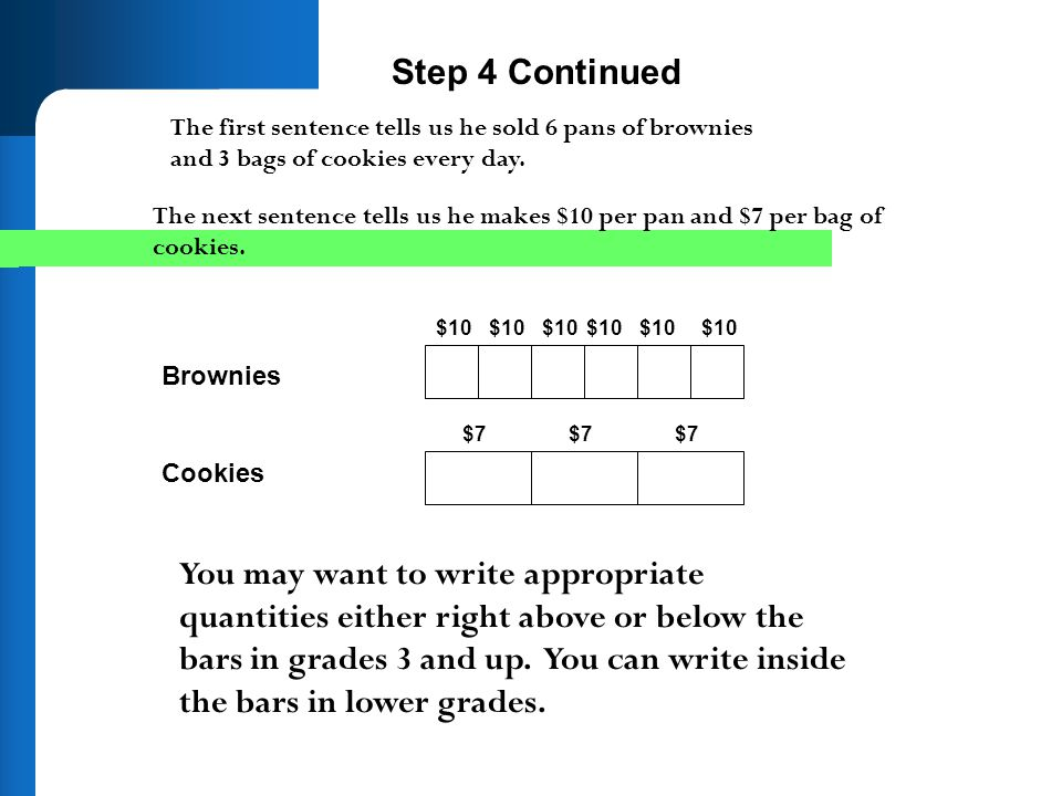 Step 4 Continued The first sentence tells us he sold 6 pans of brownies and 3 bags of cookies every day.