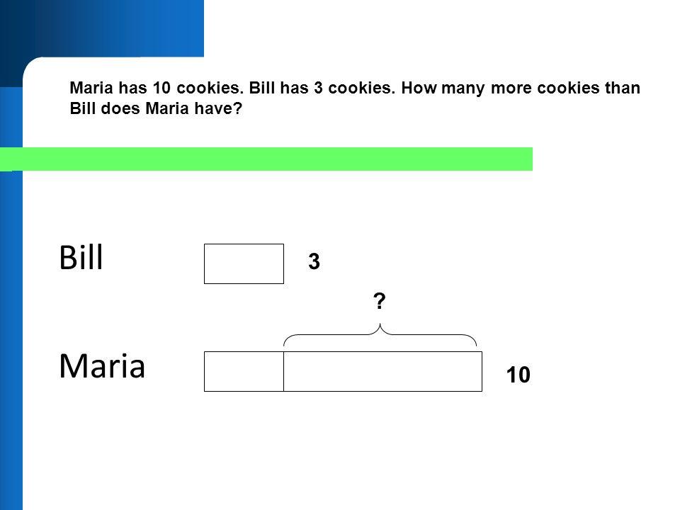 Maria has 10 cookies. Bill has 3 cookies