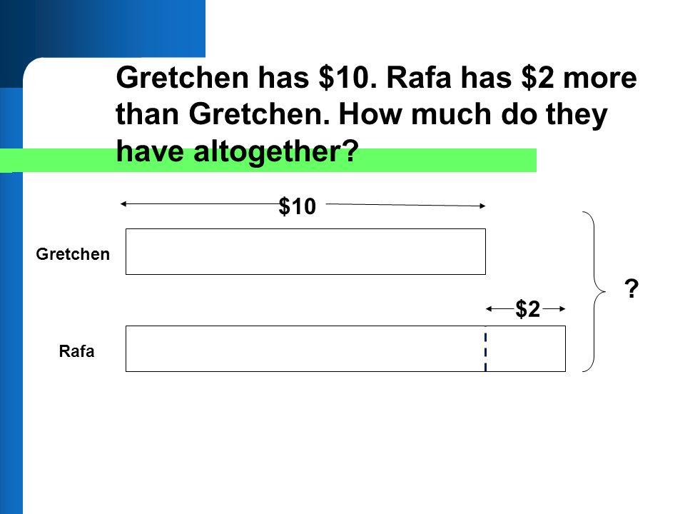 Gretchen has $10. Rafa has $2 more than Gretchen