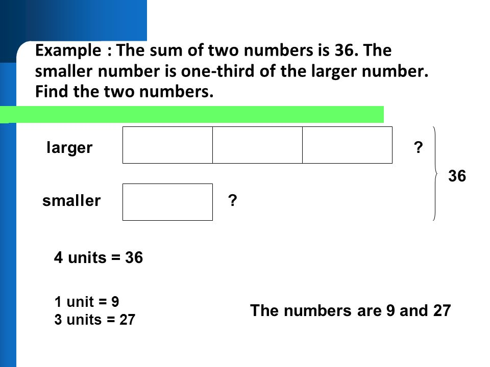 Example : The sum of two numbers is 36