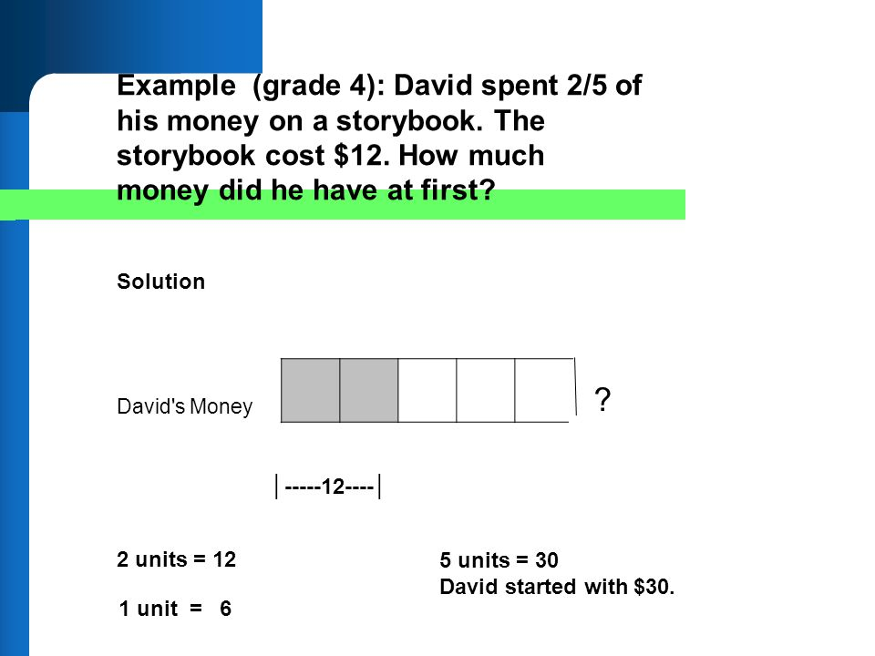 Example (grade 4): David spent 2/5 of his money on a storybook