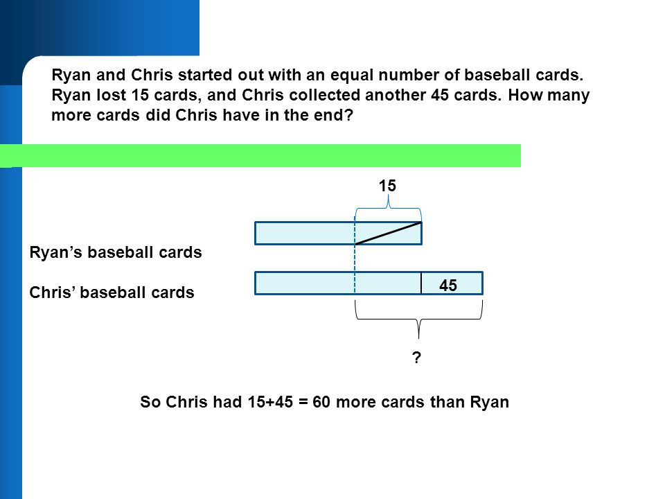 Ryan and Chris started out with an equal number of baseball cards