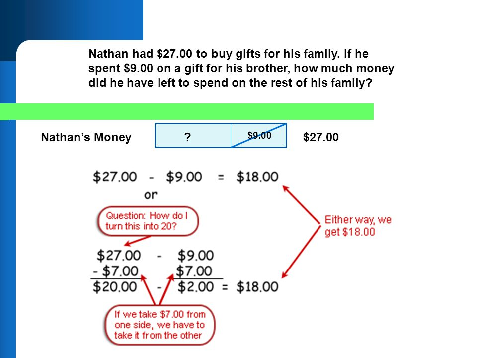 Nathan had $27. 00 to buy gifts for his family. If he spent $9