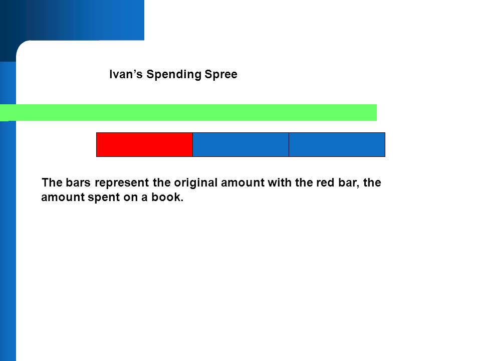 Ivan's Spending Spree The bars represent the original amount with the red bar, the amount spent on a book.