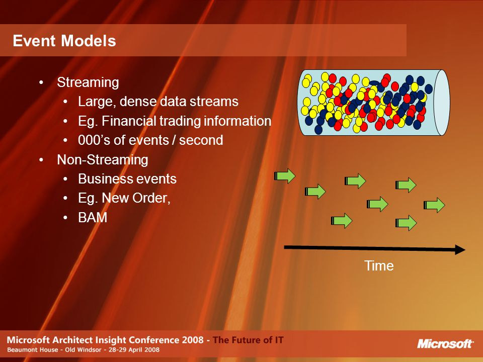 Event Models Streaming Large, dense data streams