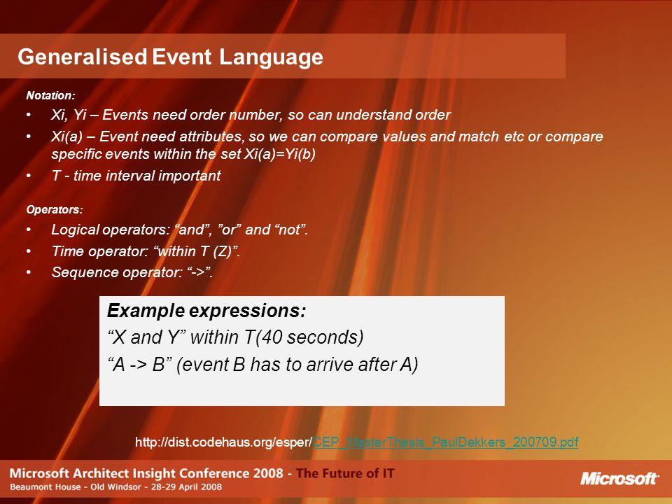 Generalised Event Language