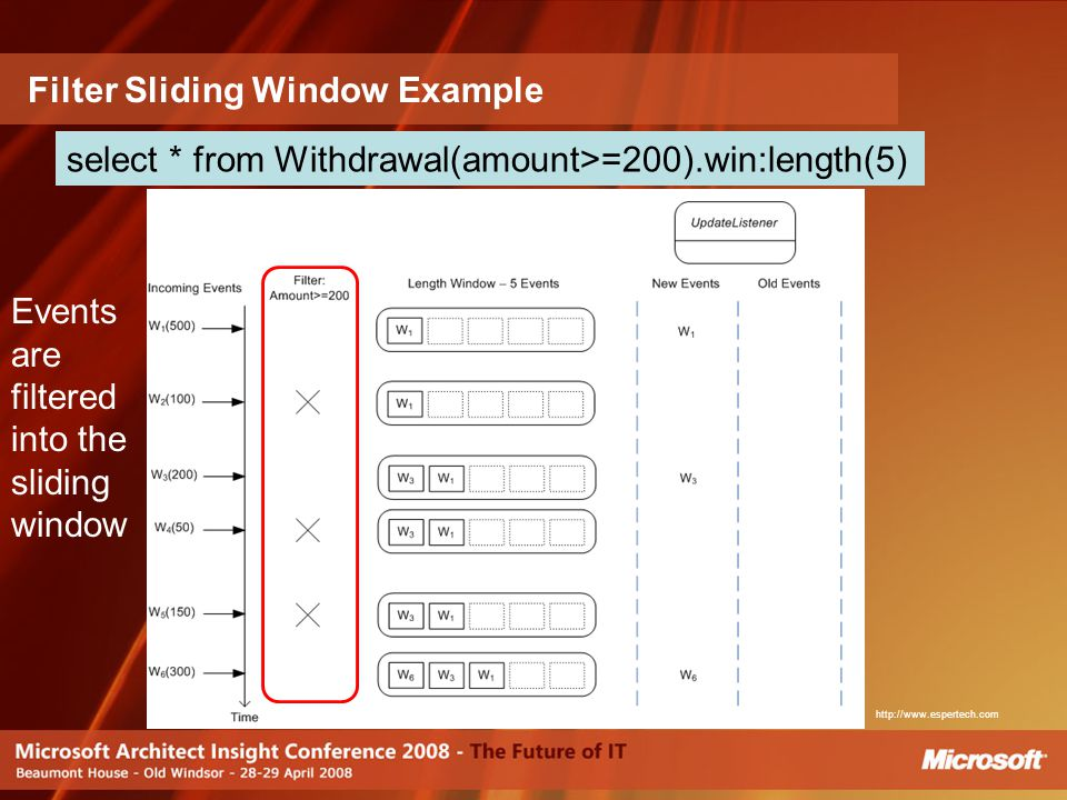 Filter Sliding Window Example