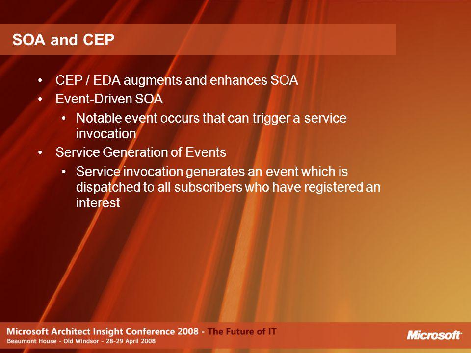 SOA and CEP CEP / EDA augments and enhances SOA Event-Driven SOA