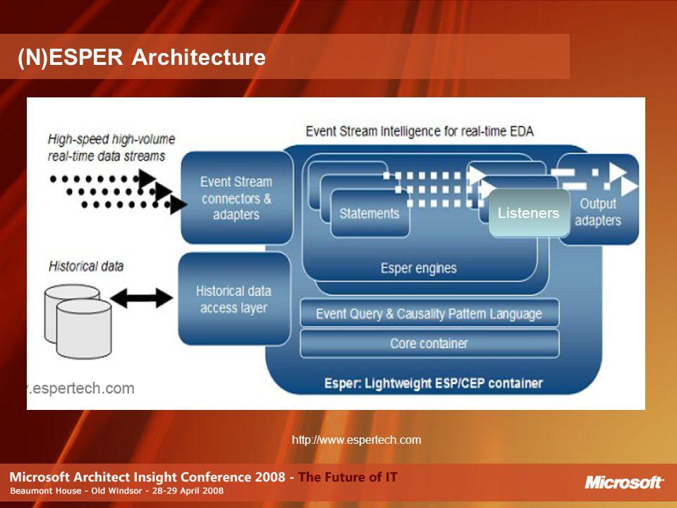 (N)ESPER Architecture