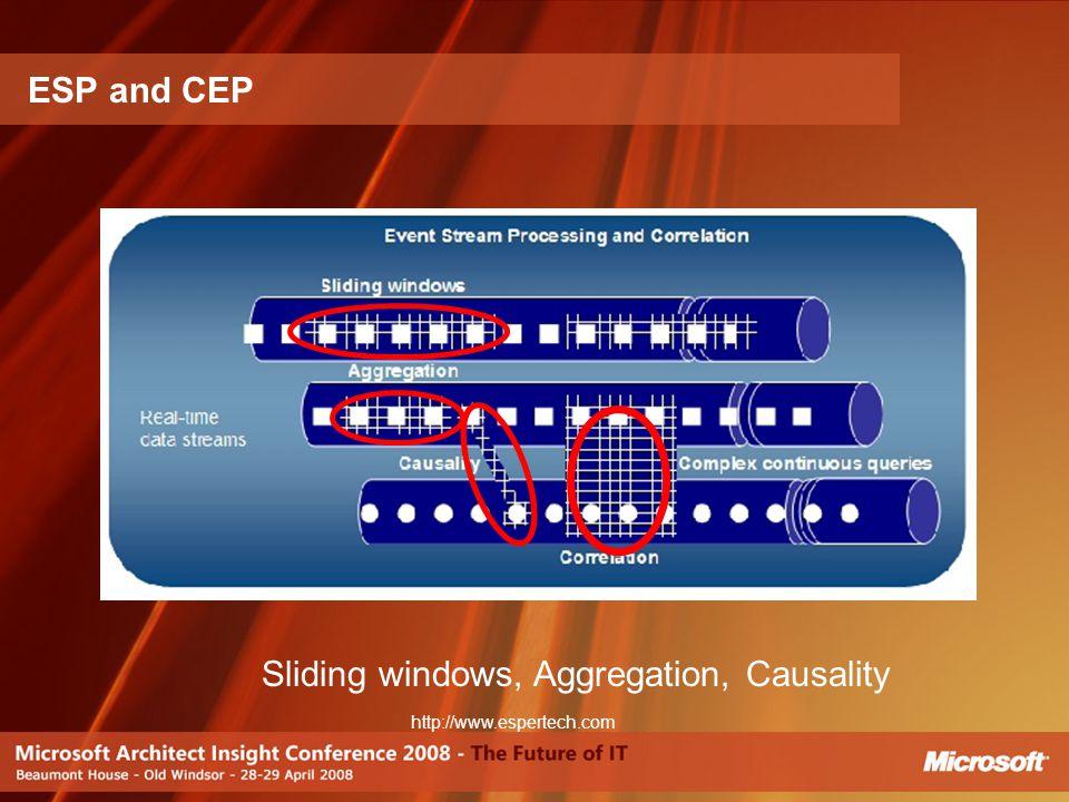 Sliding windows, Aggregation, Causality