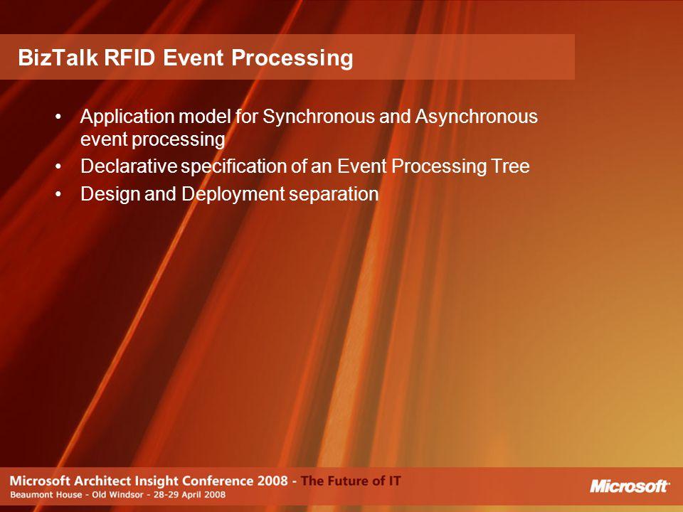 BizTalk RFID Event Processing