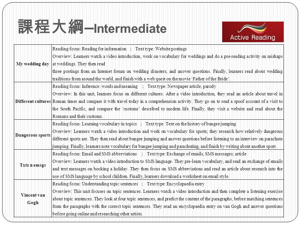 課程大綱–Intermediate My wedding day. Reading focus: Reading for information ; Text type: Website postings.