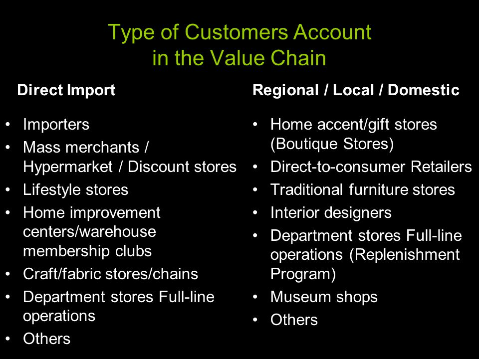 Type of Customers Account in the Value Chain