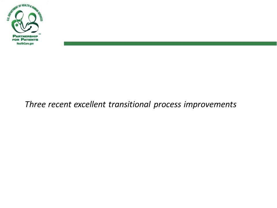 Three recent excellent transitional process improvements