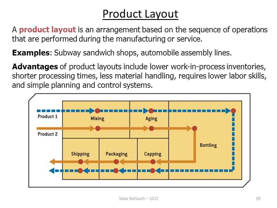 Chapter process selection and facility layout ppt download