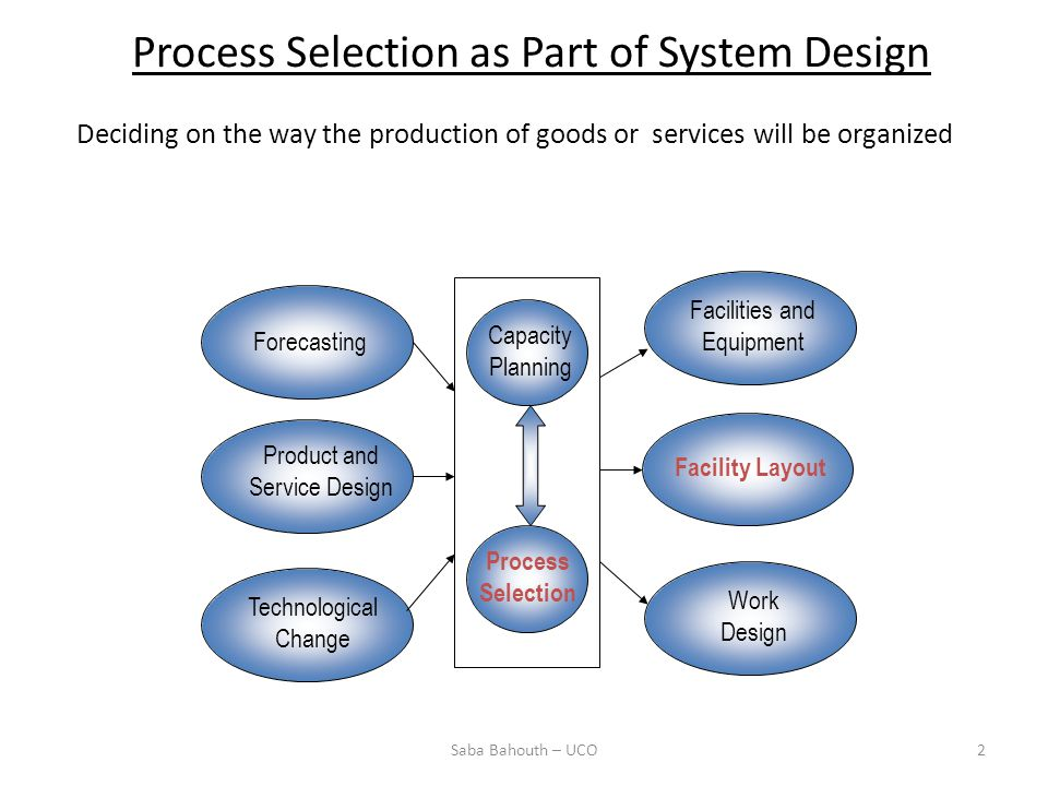Process Selection as Part of System Design