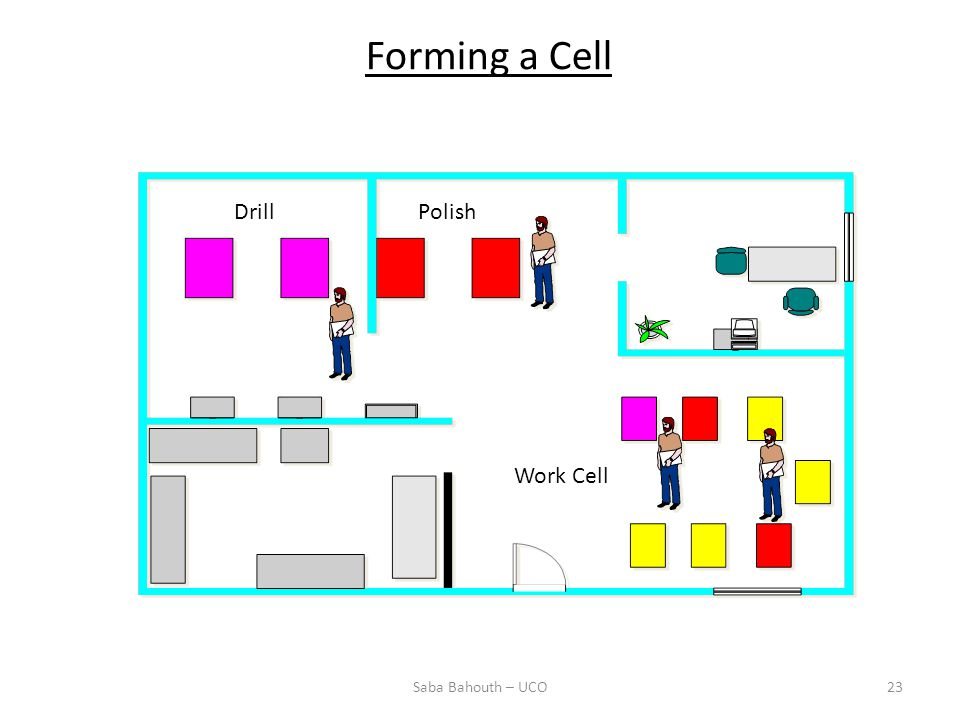 Forming a Cell Drill Polish Work Cell Saba Bahouth – UCO