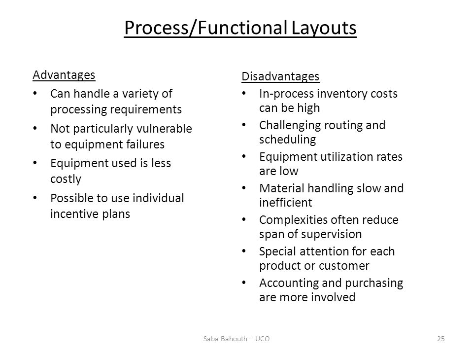 Process/Functional Layouts