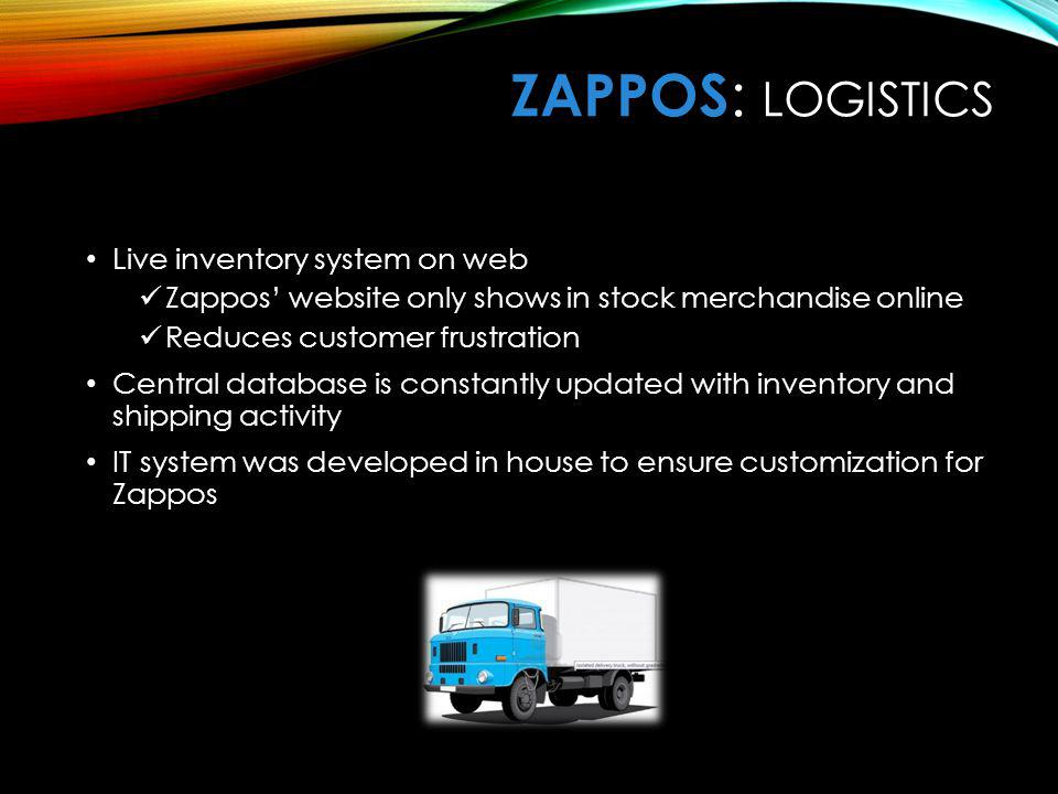 ZaPPOS: Logistics Live inventory system on web